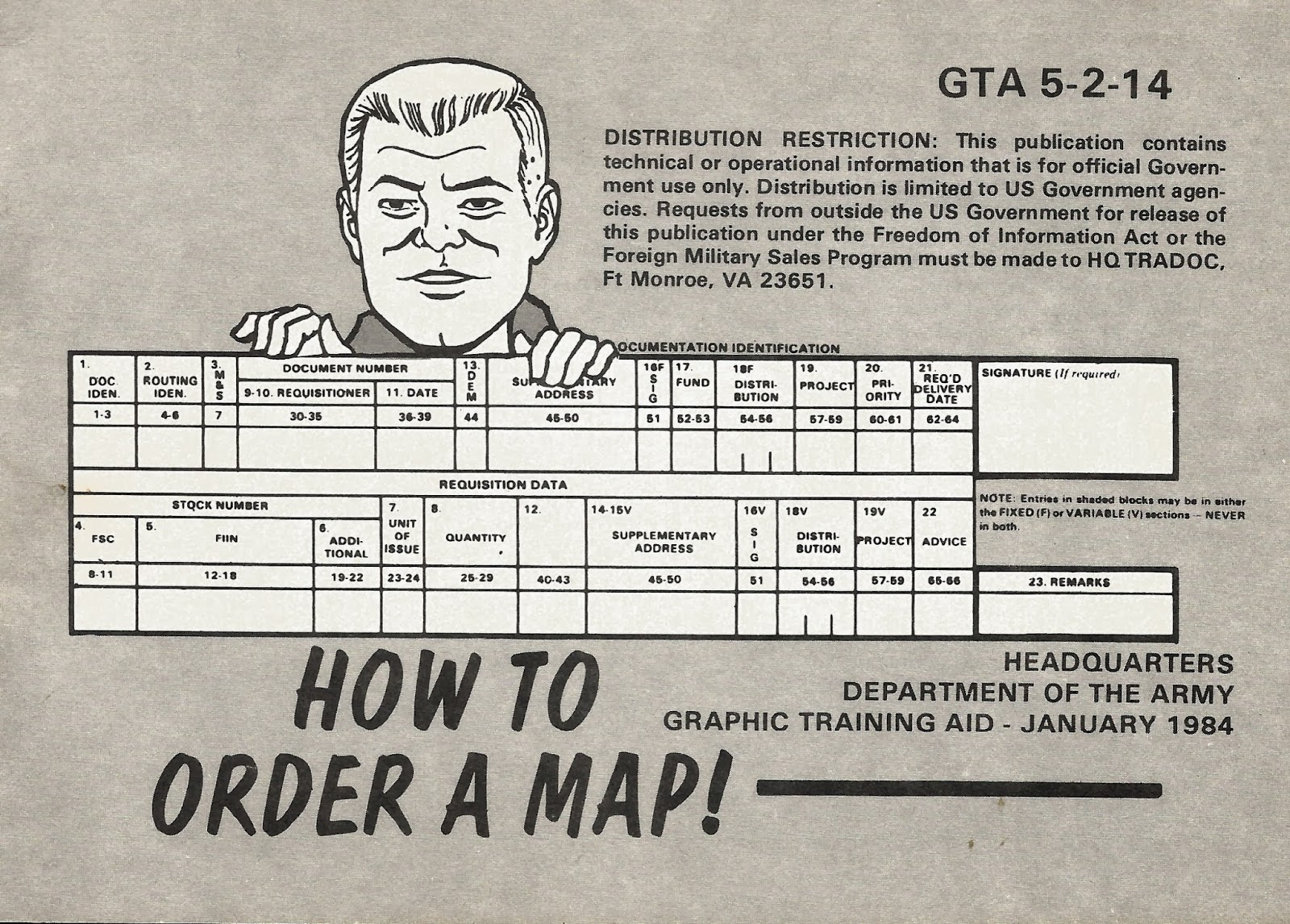 Hey Kids Lets Order A Map Northing Easting