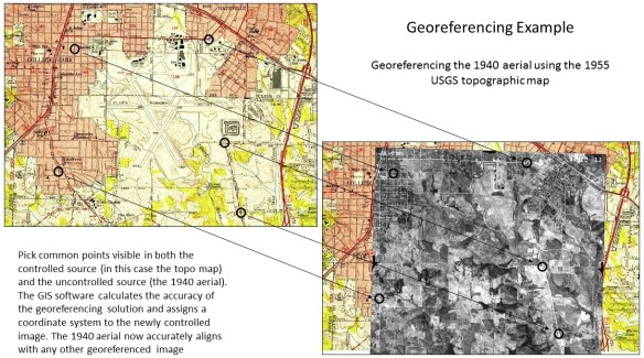 Georeferencing Example